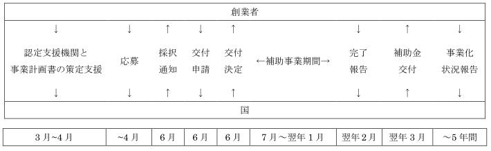 gyoumu3